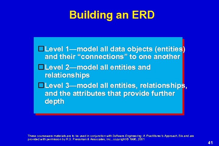 """Building an ERD Level 1—model all data objects (entities) and their """"connections"""" to one"""