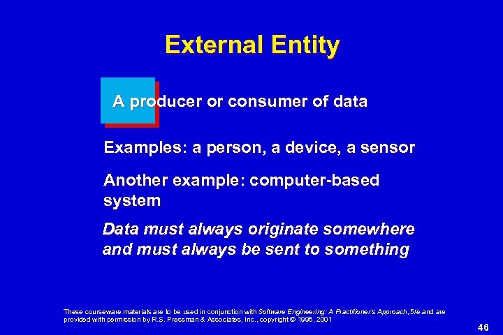 External Entity A producer or consumer of data Examples: a person, a device, a