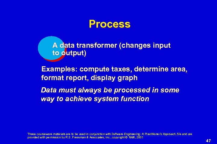 Process A data transformer (changes input to output) Examples: compute taxes, determine area, format