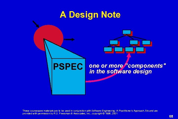 """A Design Note PSPEC one or more """"components"""