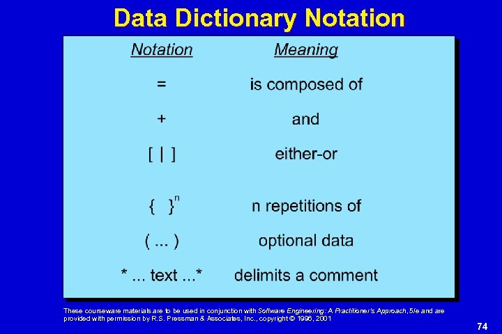 Data Dictionary Notation These courseware materials are to be used in conjunction with Software