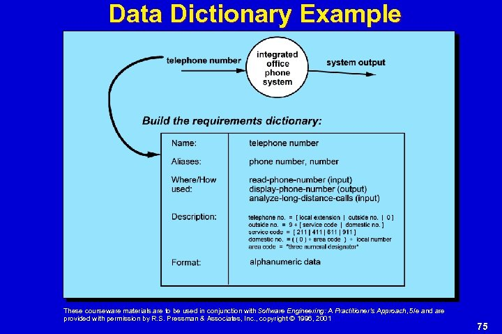 Data Dictionary Example These courseware materials are to be used in conjunction with Software