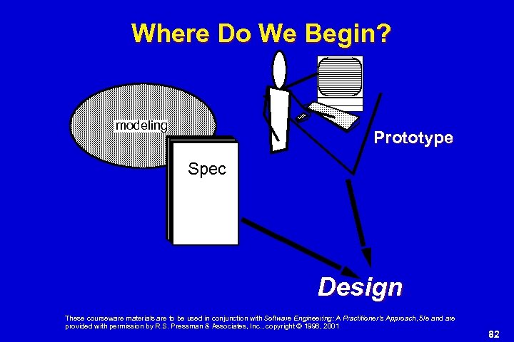 Where Do We Begin? modeling Prototype Spec Design These courseware materials are to be