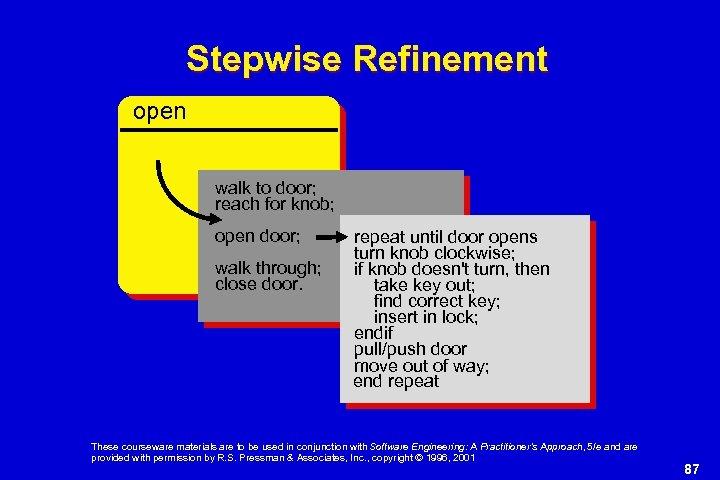 Stepwise Refinement open walk to door; reach for knob; open door; walk through; close