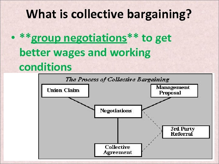 What is collective bargaining? • **group negotiations** to get better wages and working conditions