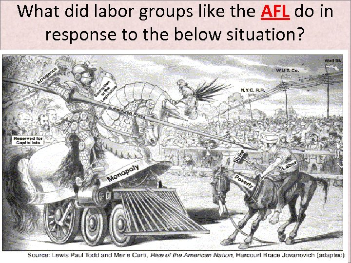 What did labor groups like the AFL do in response to the below situation?