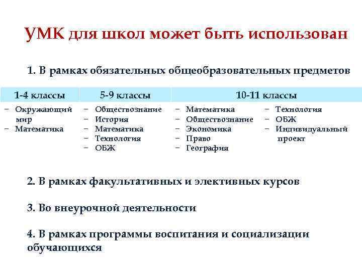 УМК для школ может быть использован 1. В рамках обязательных общеобразовательных предметов 1 -4