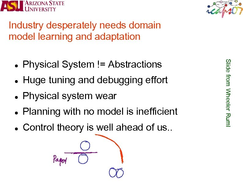 Industry desperately needs domain model learning and adaptation Physical System != Abstractions Huge tuning