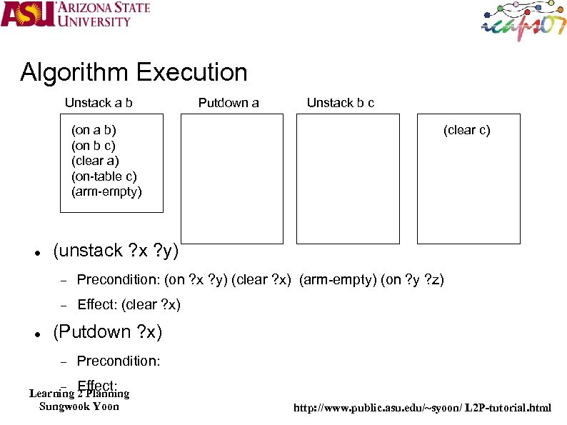 Algorithm Execution Unstack a b (on a b) (on b c) (clear a) (on-table