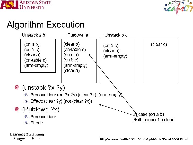 Algorithm Execution Putdown a Unstack b c (clear b) (on-table c) (on a b)