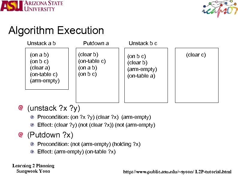 Algorithm Execution Putdown a Unstack a b (on a b) (on b c) (clear