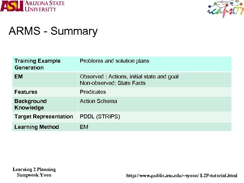 ARMS - Summary Training Example Generation Problems and solution plans EM Observed : Actions,