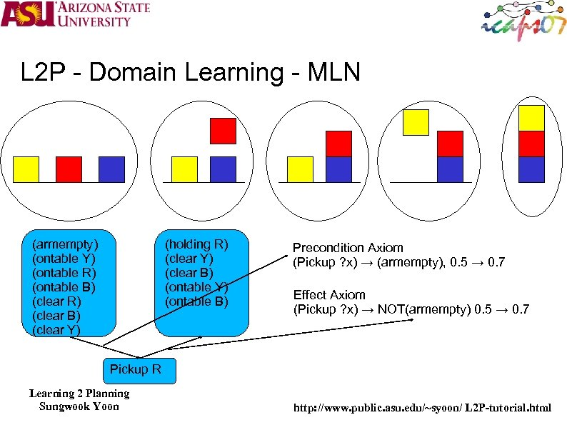 L 2 P - Domain Learning - MLN (armempty) (ontable Y) (ontable R) (ontable