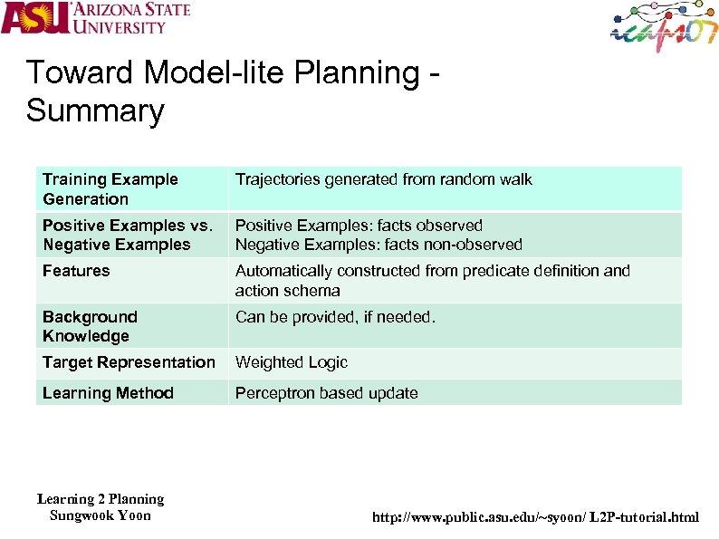 Toward Model-lite Planning Summary Training Example Generation Trajectories generated from random walk Positive Examples