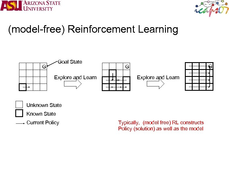 (model-free) Reinforcement Learning Goal State G Explore and Learn G G Explore and Learn