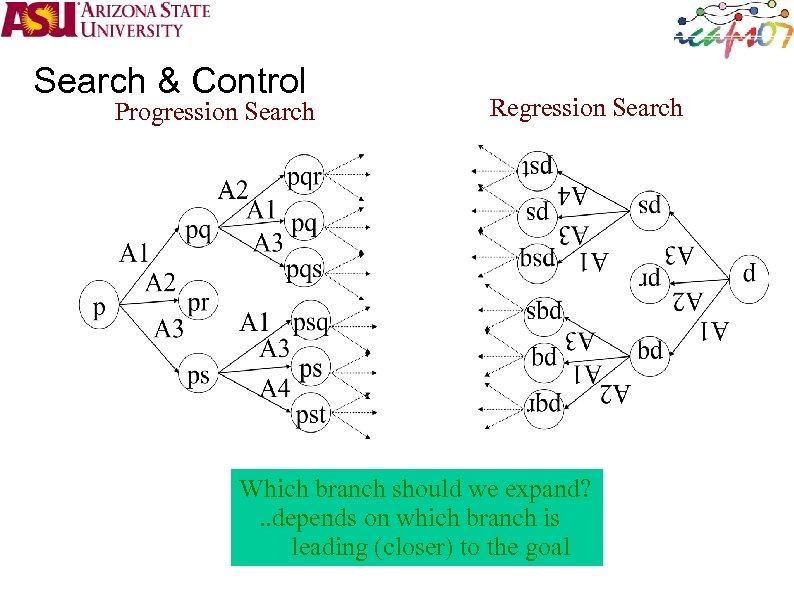 Search & Control Progression Search Regression Search Which branch should we expand? . .