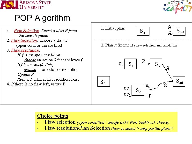 POP Algorithm Plan Selection: Select a plan P from the search queue 2. Flaw