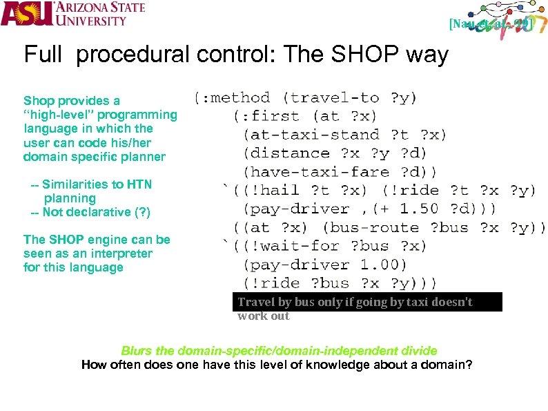 [Nau et. al. , 99] Full procedural control: The SHOP way Shop provides a