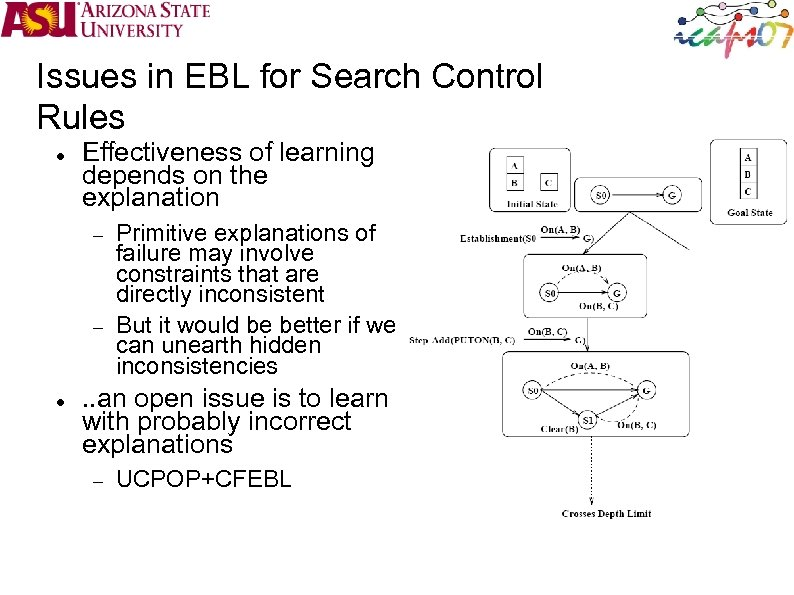 Issues in EBL for Search Control Rules Effectiveness of learning depends on the explanation