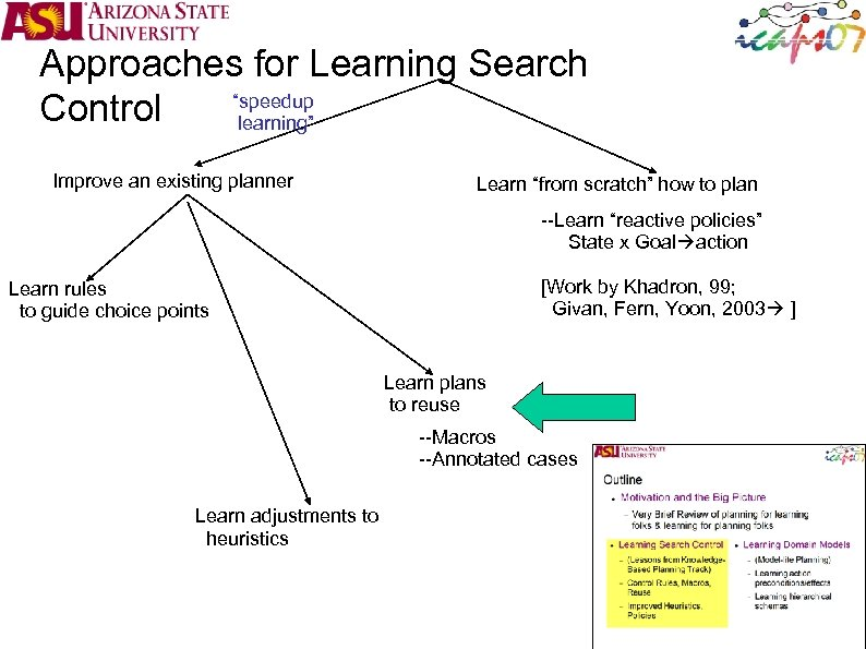 """Approaches for Learning Search """"speedup Control learning"""" Improve an existing planner Learn """"from scratch"""""""