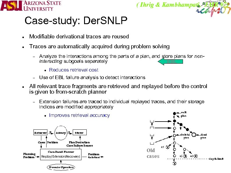 ( Ihrig & Kambhampati, JAIR 97) Case-study: Der. SNLP Modifiable derivational traces are reused