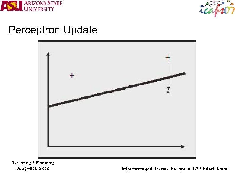 Perceptron Update Learning 2 Planning Sungwook Yoon http: //www. public. asu. edu/~syoon/ L 2