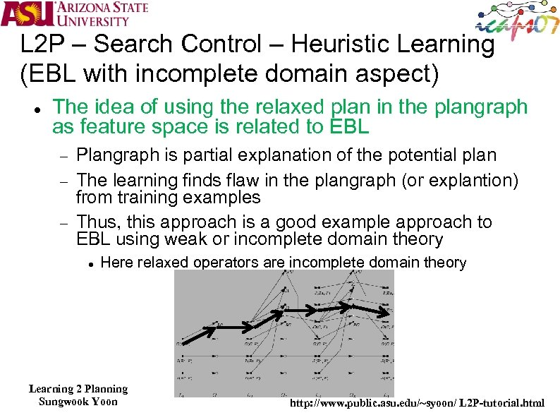 L 2 P – Search Control – Heuristic Learning (EBL with incomplete domain aspect)