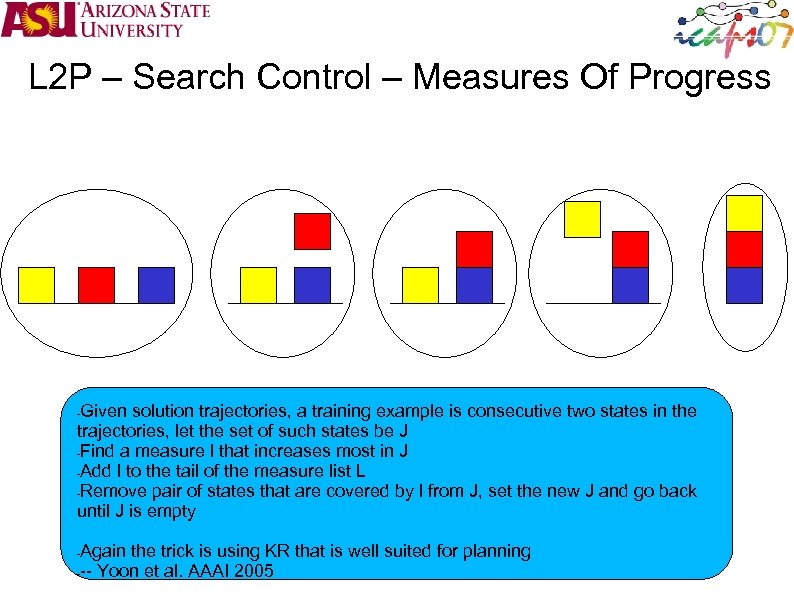 L 2 P – Search Control – Measures Of Progress Given solution trajectories, a