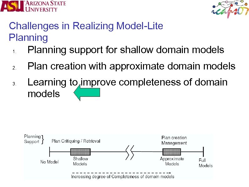Challenges in Realizing Model-Lite Planning 1. Planning support for shallow domain models 2. 3.