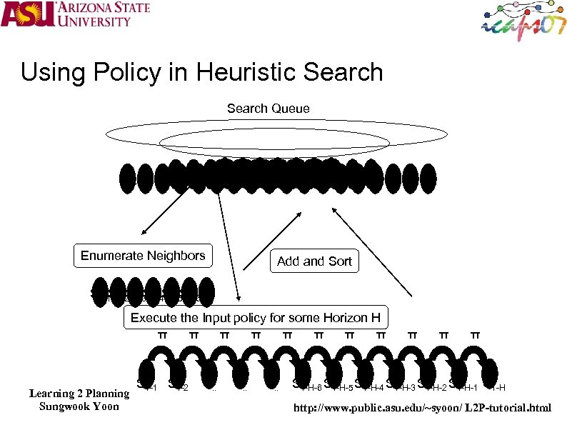 Using Policy in Heuristic Search Queue S 1 -H-6 S S 1 -3 2