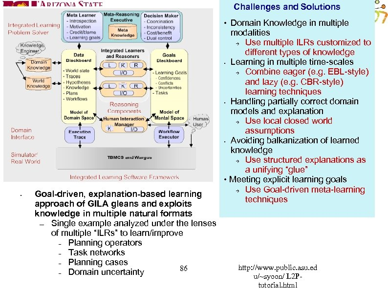 Challenges and Solutions • Goal-driven, explanation-based learning approach of GILA gleans and exploits knowledge