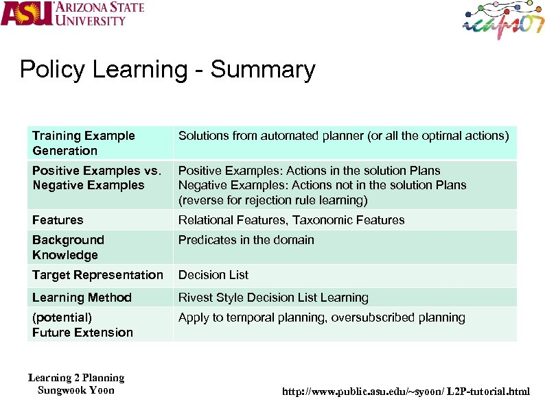 Policy Learning - Summary Training Example Generation Solutions from automated planner (or all the