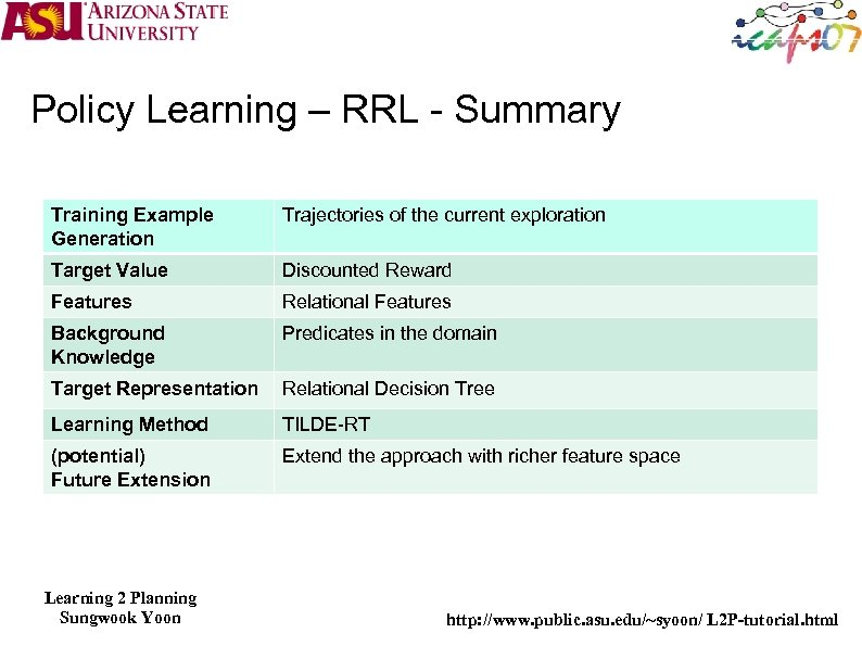 Policy Learning – RRL - Summary Training Example Generation Trajectories of the current exploration