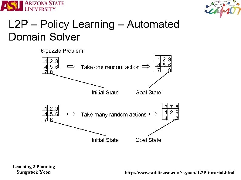 L 2 P – Policy Learning – Automated Domain Solver 8 -puzzle Problem 1