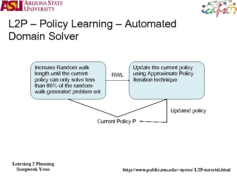 L 2 P – Policy Learning – Automated Domain Solver Increase Random walk length