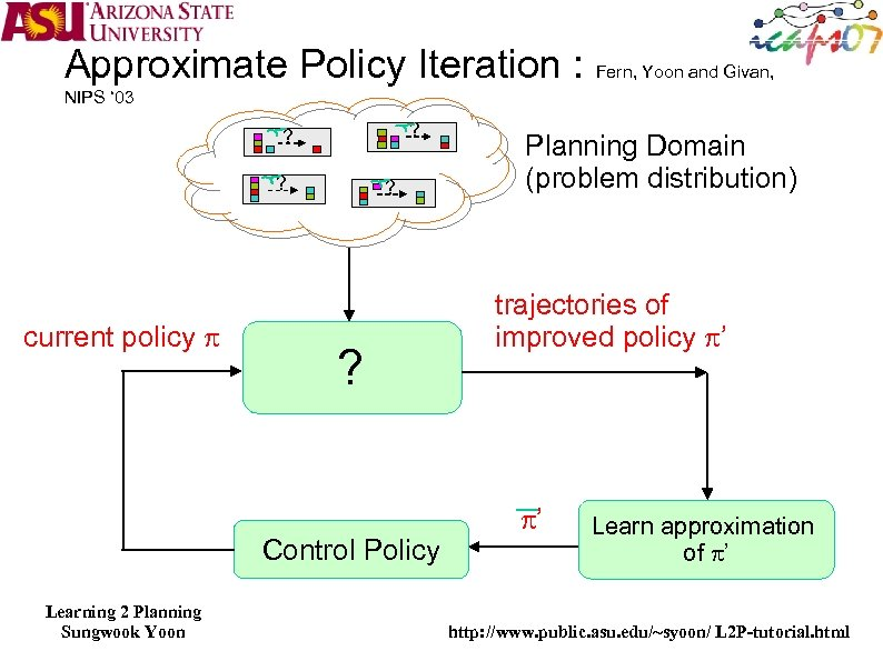 Approximate Policy Iteration : Fern, Yoon and Givan, NIPS ' 03 ? ? ?