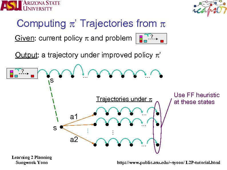Computing p' Trajectories from p Given: current policy p and problem ? Output: a
