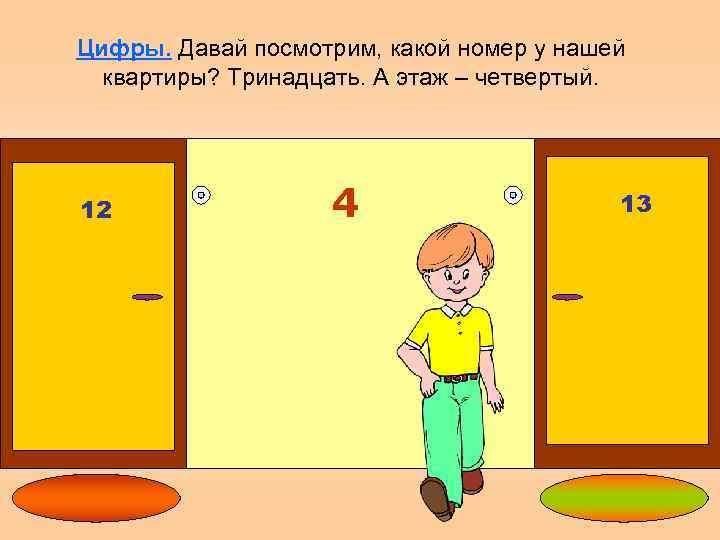 Цифры. Давай посмотрим, какой номер у нашей квартиры? Тринадцать. А этаж – четвертый. 12