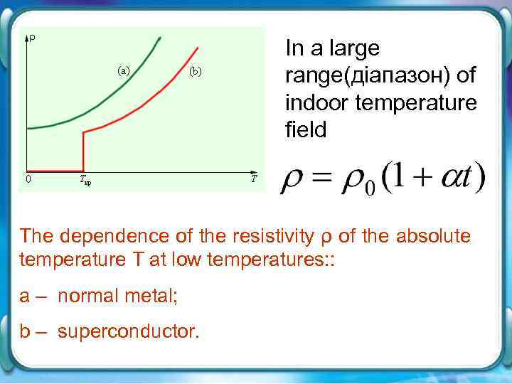 In a large range(діапазон) of indoor temperature field The dependence of the resistivity ρ