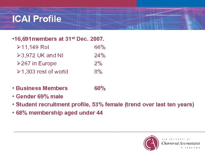 ICAI Profile • 16, 691 members at 31 st Dec. 2007. Ø 11, 149