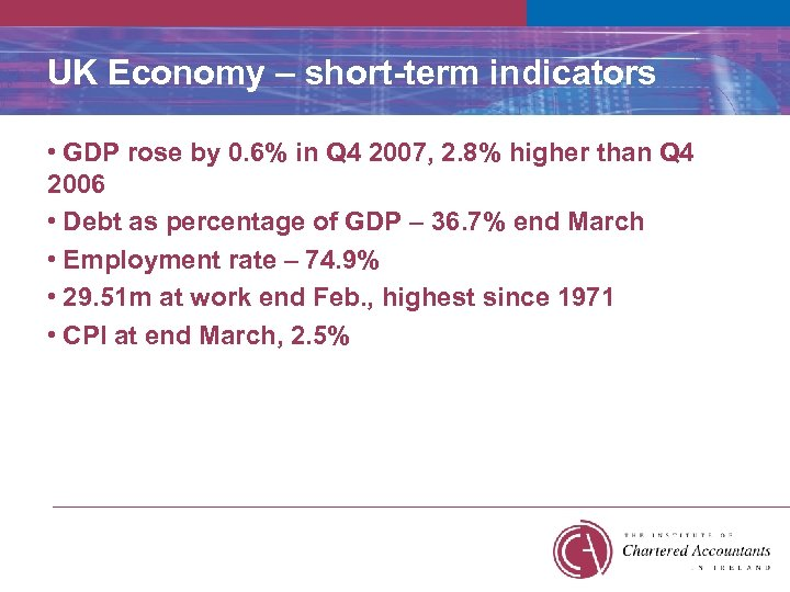 UK Economy – short-term indicators • GDP rose by 0. 6% in Q 4
