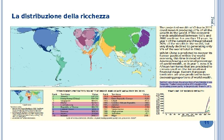 Prof. ssa Marina Fuschi La distribuzione della ricchezza 11