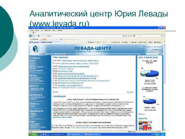 Аналитический центр Юрия Левады (www. levada. ru)