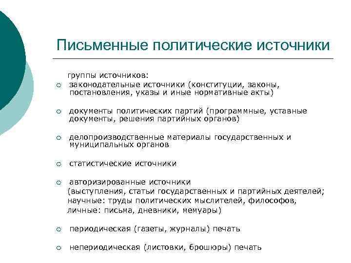 Письменные политические источники группы источников: ¡ законодательные источники (конституции, законы, постановления, указы и иные