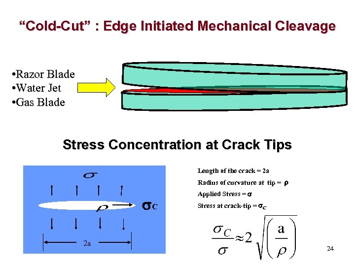 """""""Cold-Cut"""" : Edge Initiated Mechanical Cleavage • Razor Blade • Water Jet • Gas"""