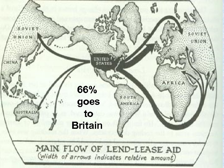 66% goes to Britain