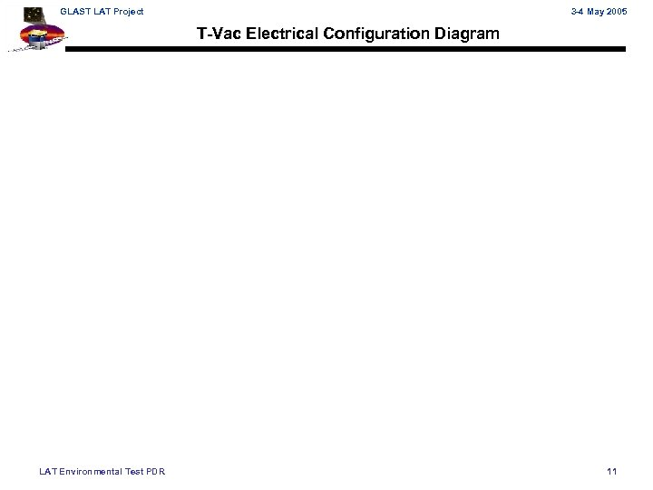 GLAST LAT Project 3 -4 May 2005 T-Vac Electrical Configuration Diagram LAT Environmental Test