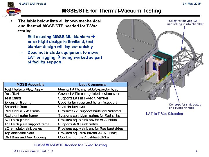 GLAST LAT Project 3 -4 May 2005 MGSE/STE for Thermal-Vacuum Testing • The table