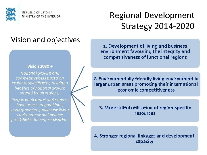 Regional Development Strategy 2014 -2020 Vision and objectives 1. Development of living and business