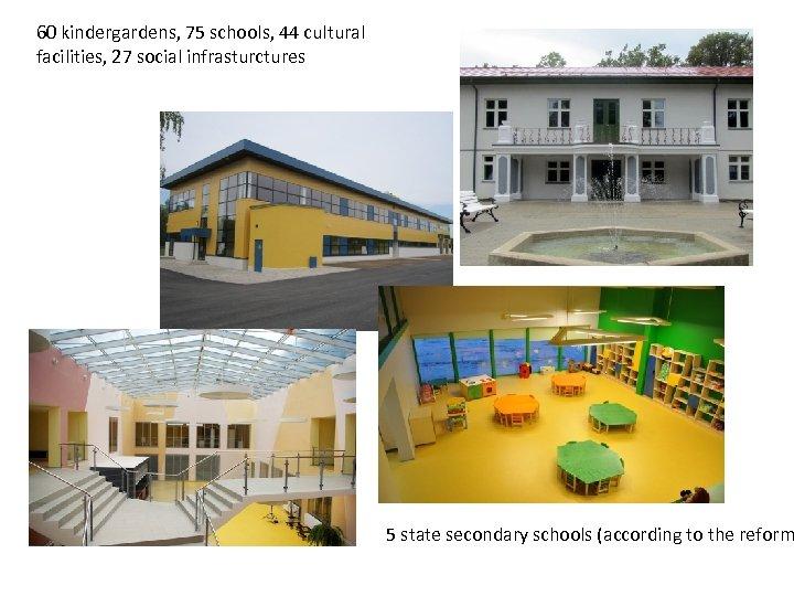 60 kindergardens, 75 schools, 44 cultural facilities, 27 social infrasturctures 5 state secondary schools